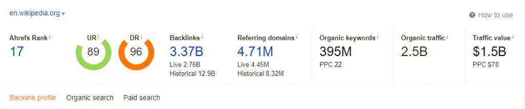 בדיקת ויקיפדיה בahrefs