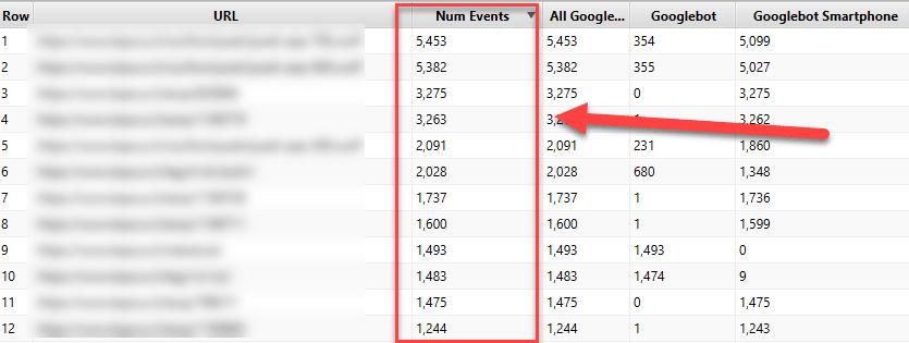 מספר הביקורים בכל עמוד בקובץ הLOG